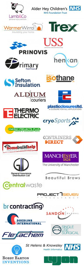 Sample of Clients from 2012 to 2013