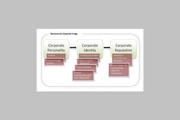corporate-identity-image