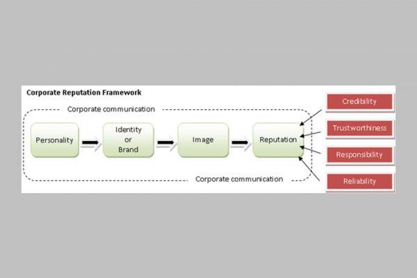 reputation-framework-liverpool