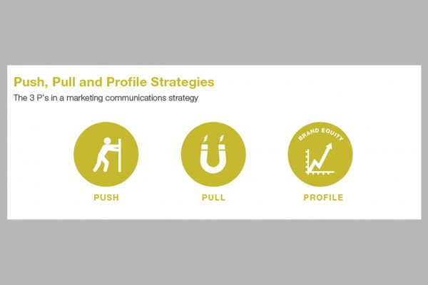 push pull profile strategies The pull and push theory in google plus marketing  so, for our purposes for  google plus marketing strategies, pushing is  with a content marketing strategy  which places your content on high profile sites around the web.