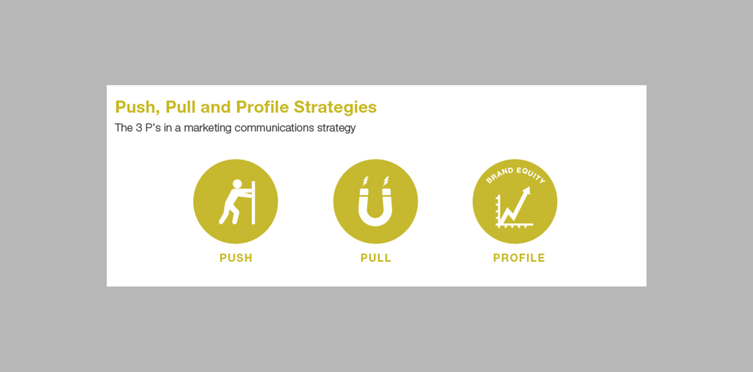 push pull strategy Push and pull marketing strategies are two discrete methods used to advertise services and products to a target group or market each strategy comes with its own.